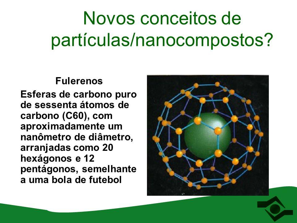Novos conceitos de partículas/nanocompostos