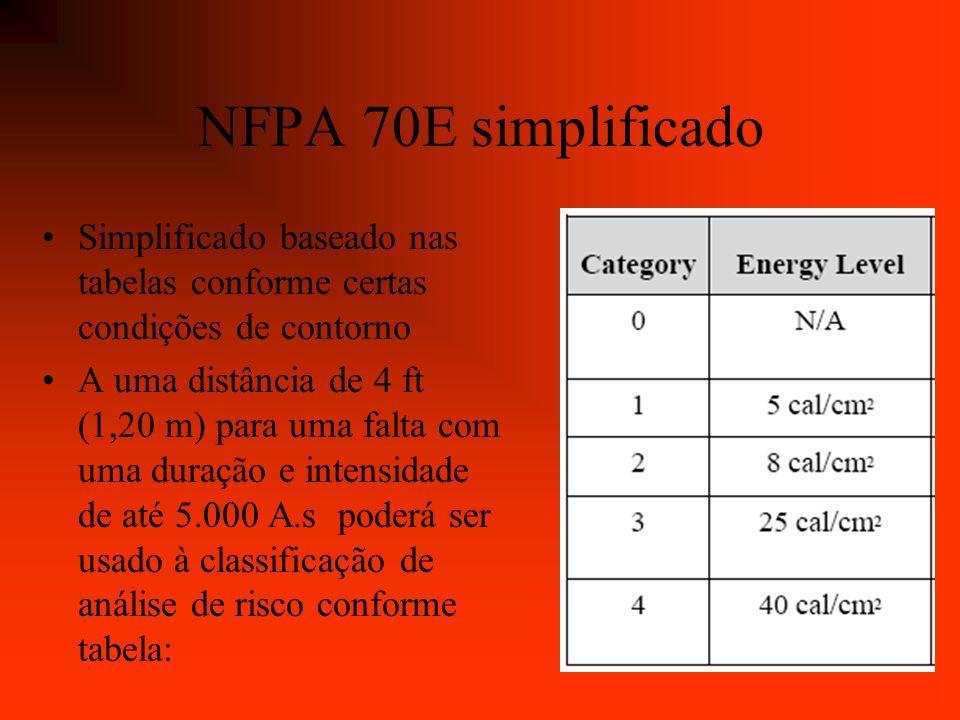 NFPA 70E simplificado Simplificado baseado nas tabelas conforme certas condições de contorno.