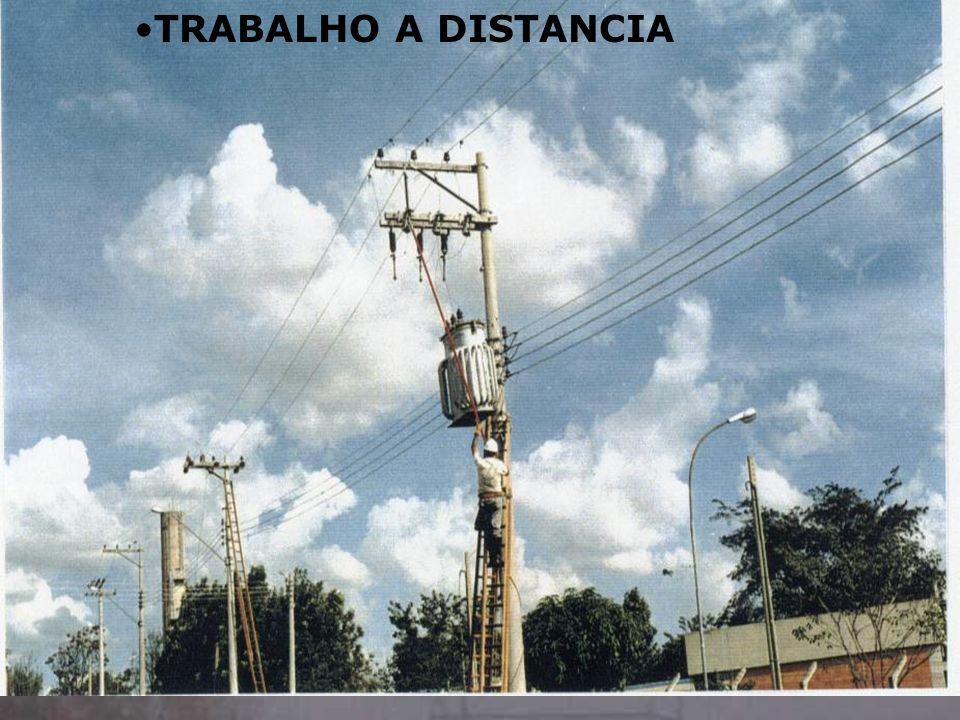 TRABALHO A DISTANCIA