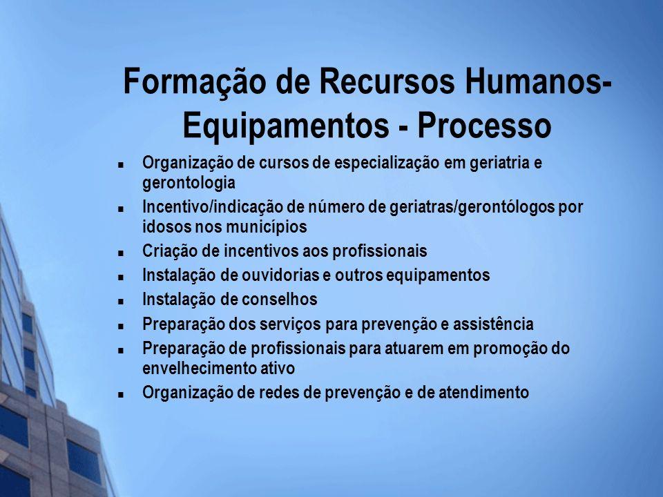 Formação de Recursos Humanos-Equipamentos - Processo