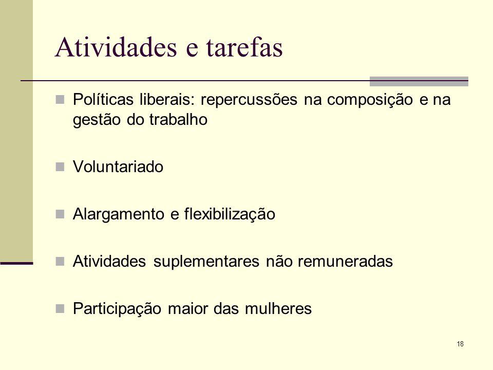 Atividades e tarefas Políticas liberais: repercussões na composição e na gestão do trabalho. Voluntariado.