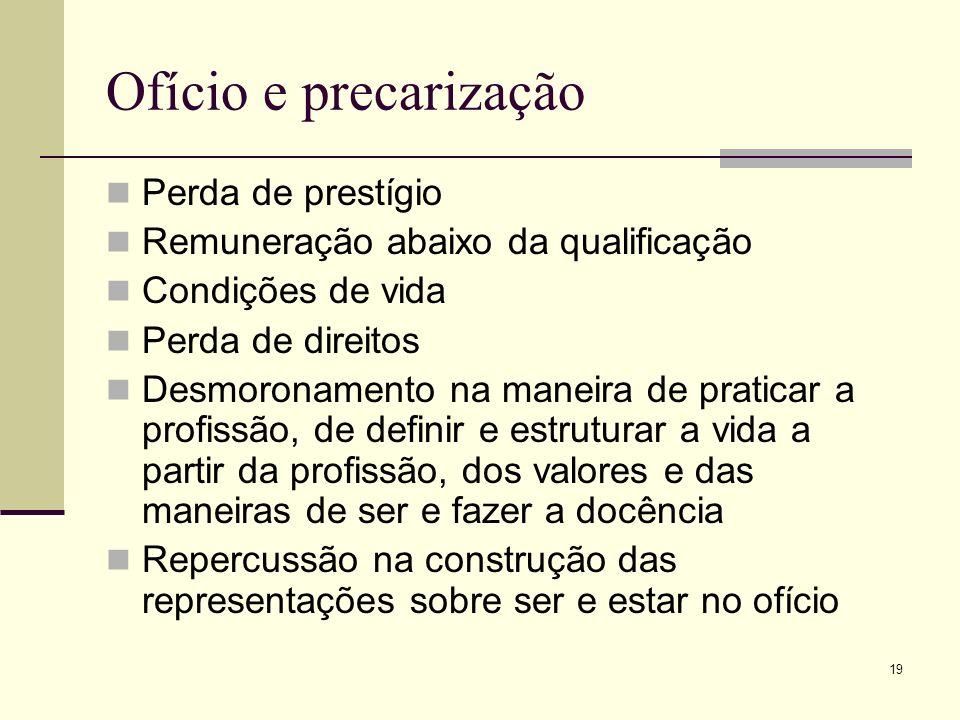Ofício e precarização Perda de prestígio