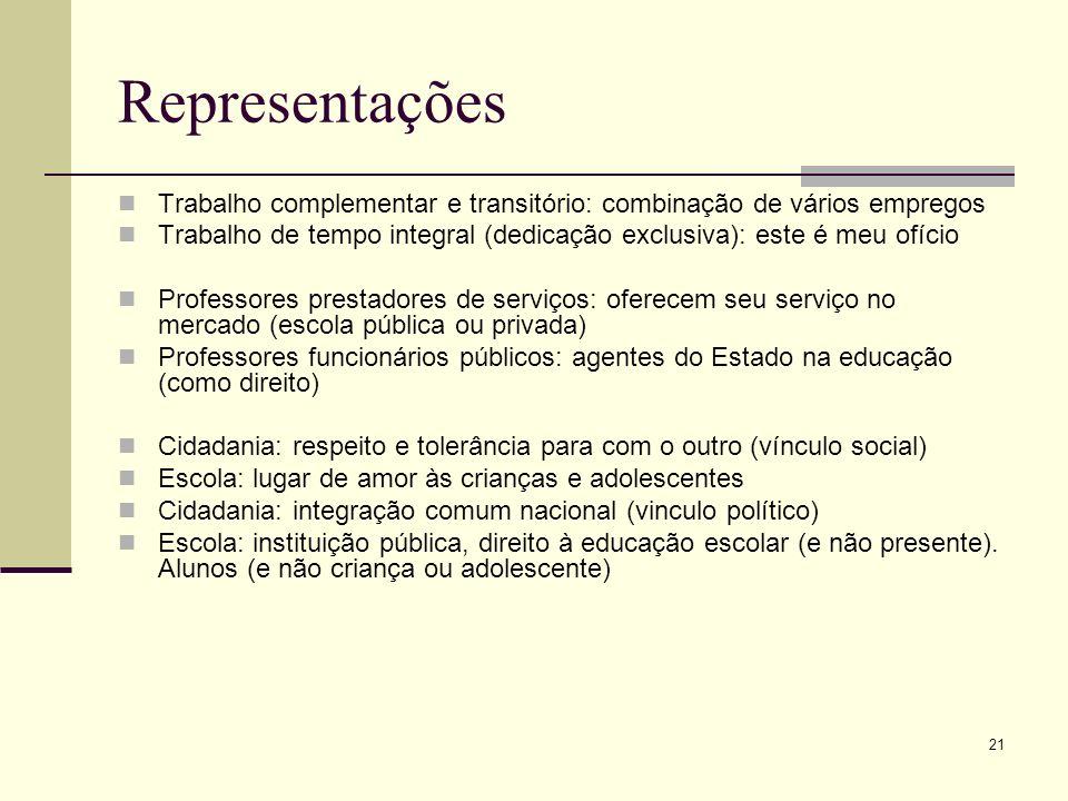 Representações Trabalho complementar e transitório: combinação de vários empregos.