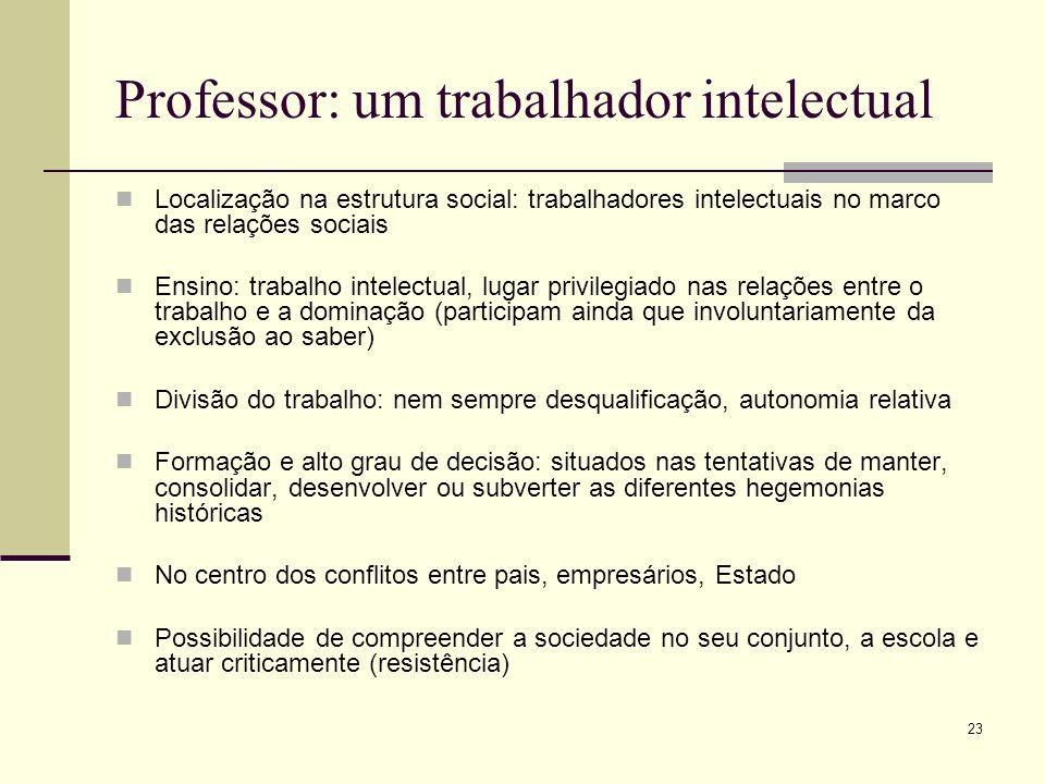Professor: um trabalhador intelectual