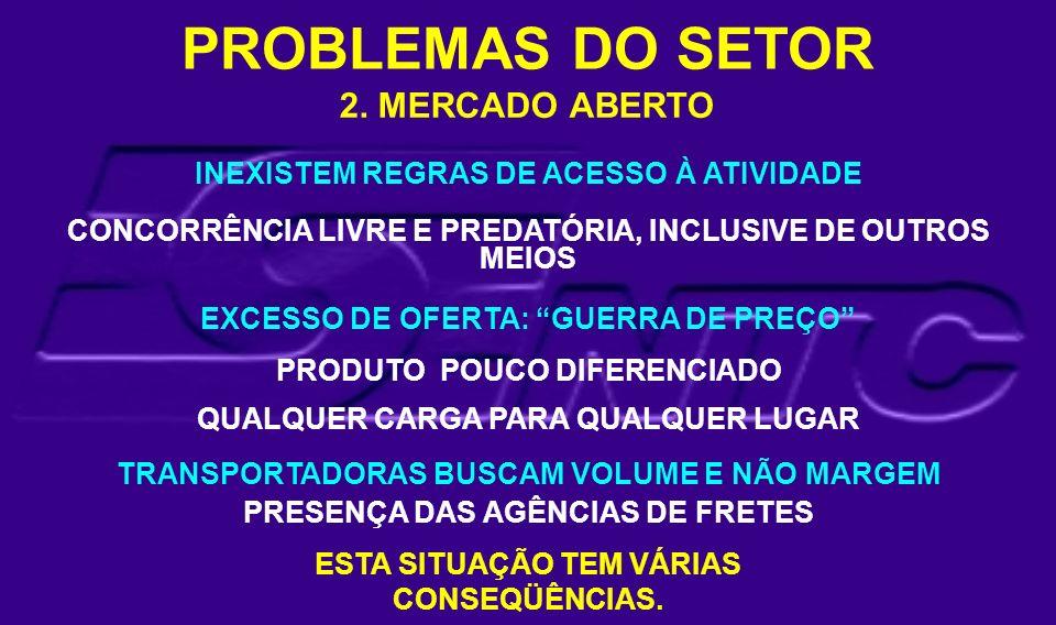 PROBLEMAS DO SETOR 2. MERCADO ABERTO