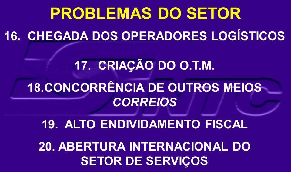 PROBLEMAS DO SETOR 16. CHEGADA DOS OPERADORES LOGÍSTICOS
