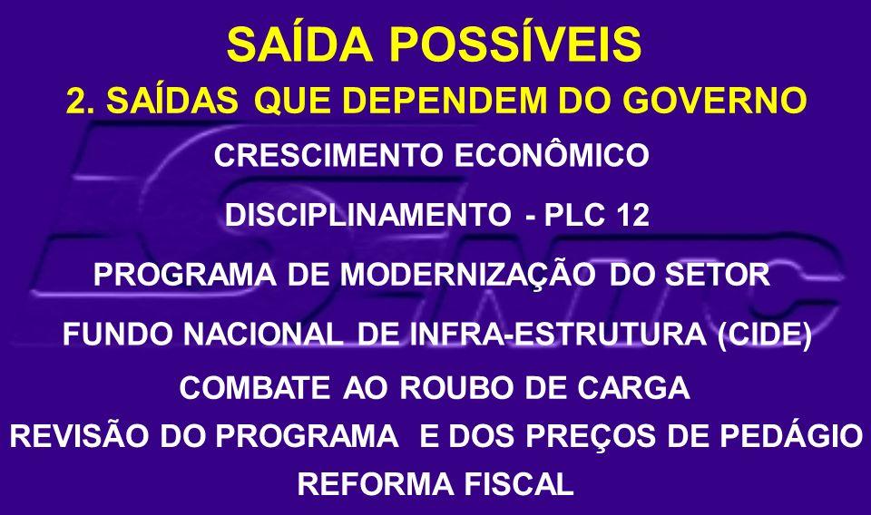 SAÍDA POSSÍVEIS 2. SAÍDAS QUE DEPENDEM DO GOVERNO