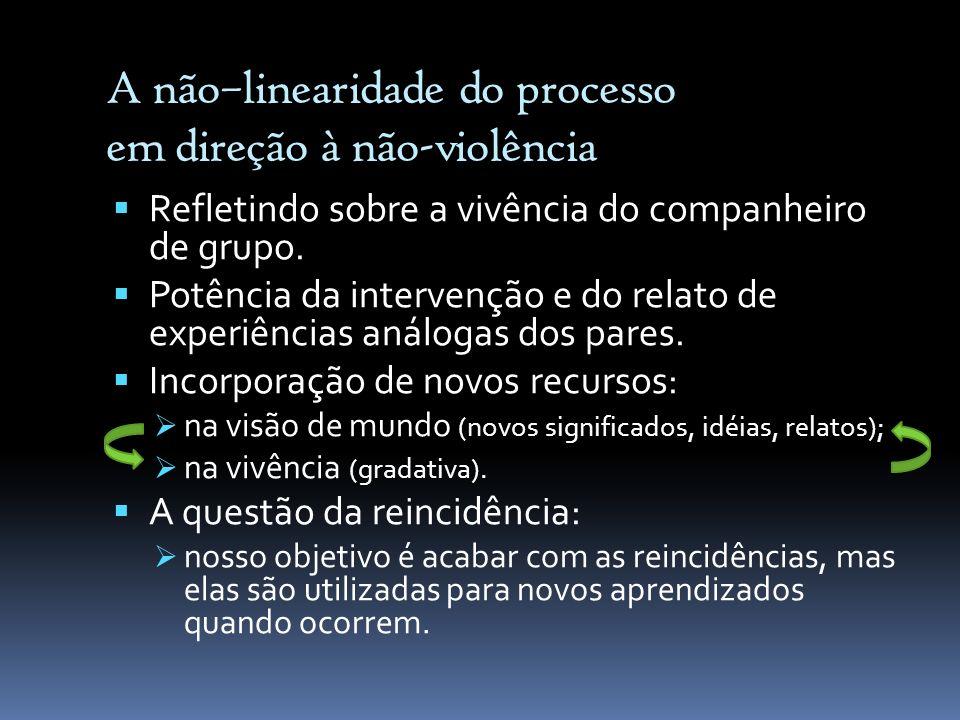 A não–linearidade do processo em direção à não-violência