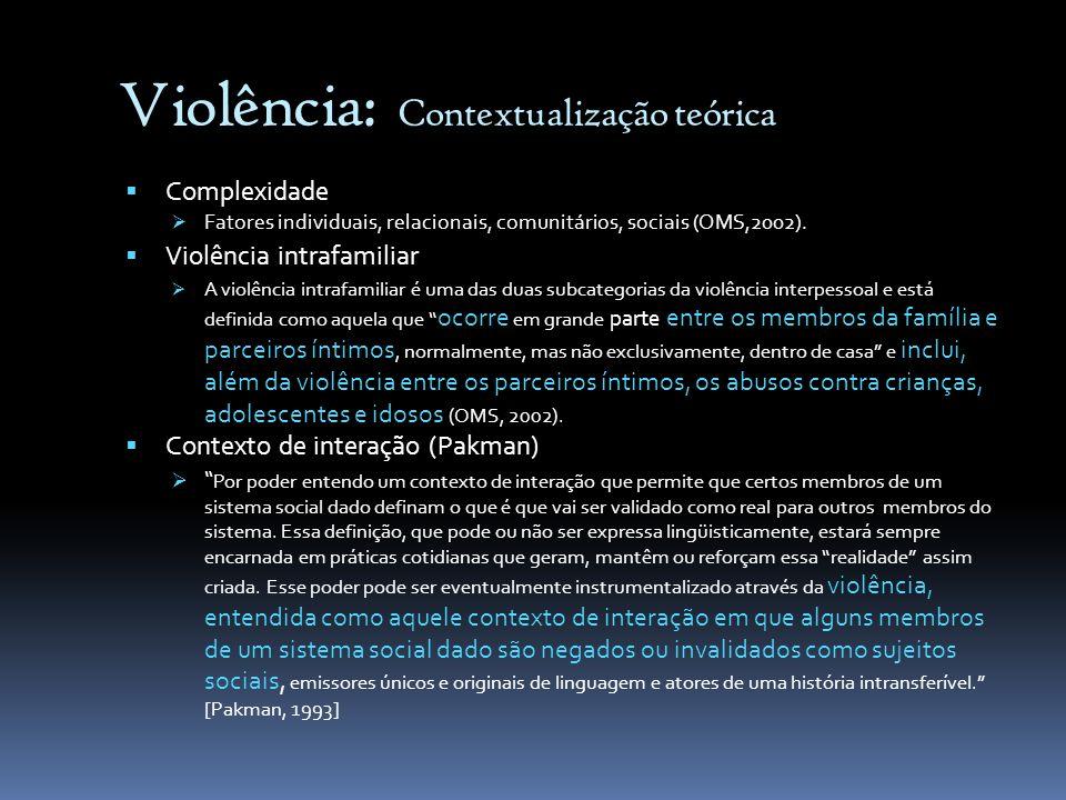 Violência: Contextualização teórica