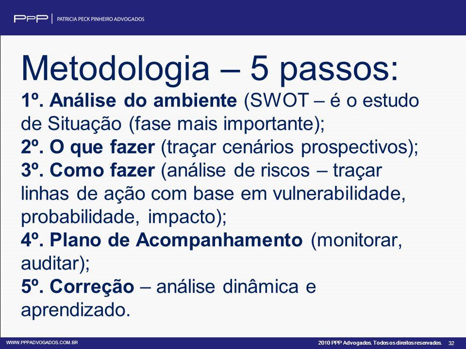 Metodologia – 5 passos: 1º
