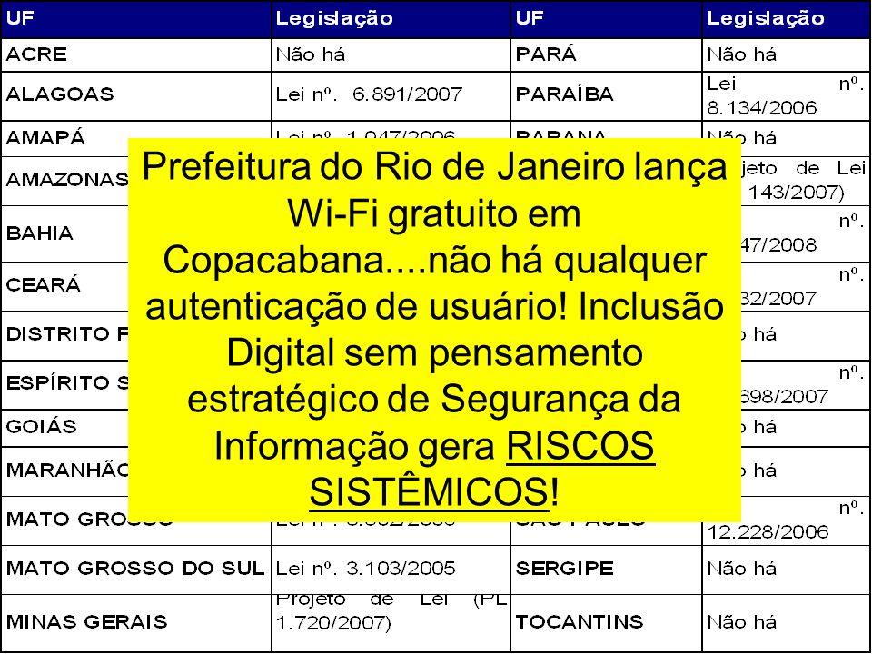 Prefeitura do Rio de Janeiro lança Wi-Fi gratuito em Copacabana