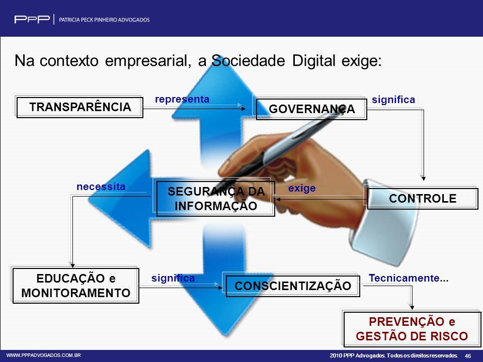 Na contexto empresarial, a Sociedade Digital exige: