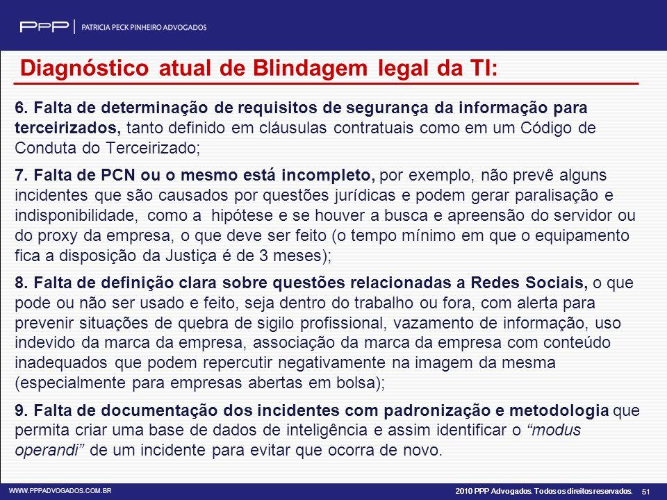 Diagnóstico atual de Blindagem legal da TI: