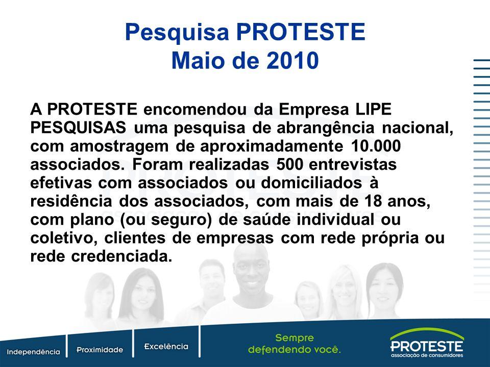 Pesquisa PROTESTE Maio de 2010