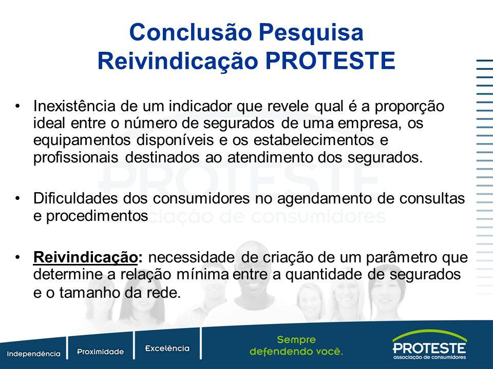 Conclusão Pesquisa Reivindicação PROTESTE