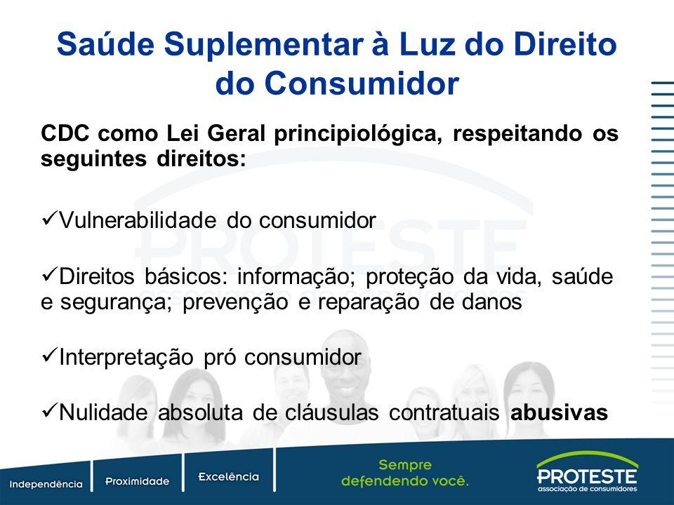 Saúde Suplementar à Luz do Direito do Consumidor