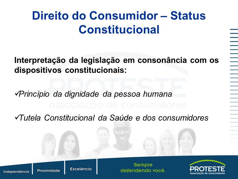 Direito do Consumidor – Status Constitucional