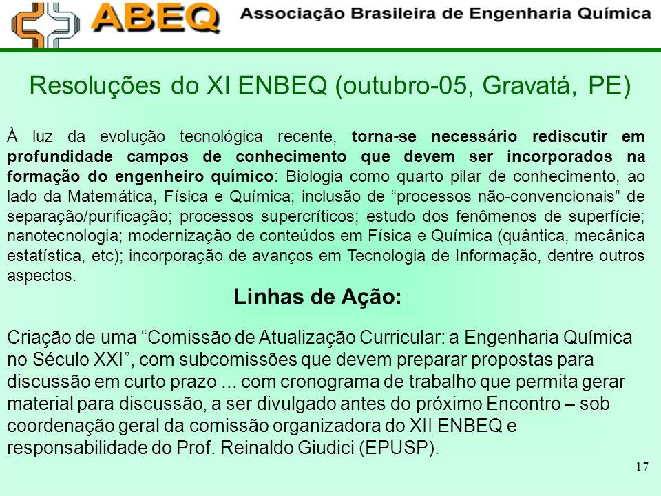Resoluções do XI ENBEQ (outubro-05, Gravatá, PE)