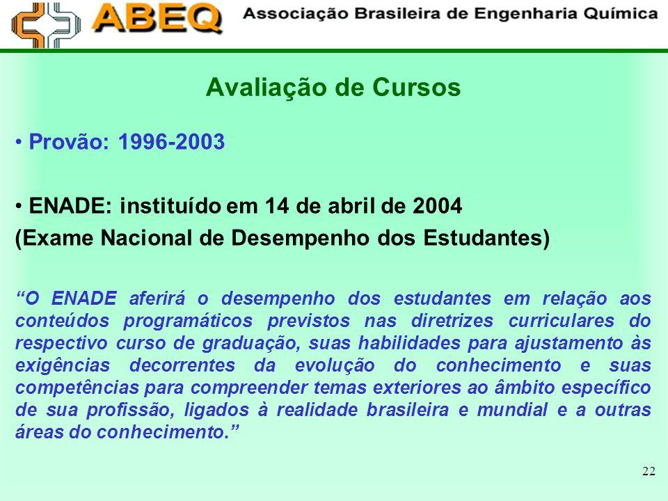 Avaliação de Cursos Provão: 1996-2003