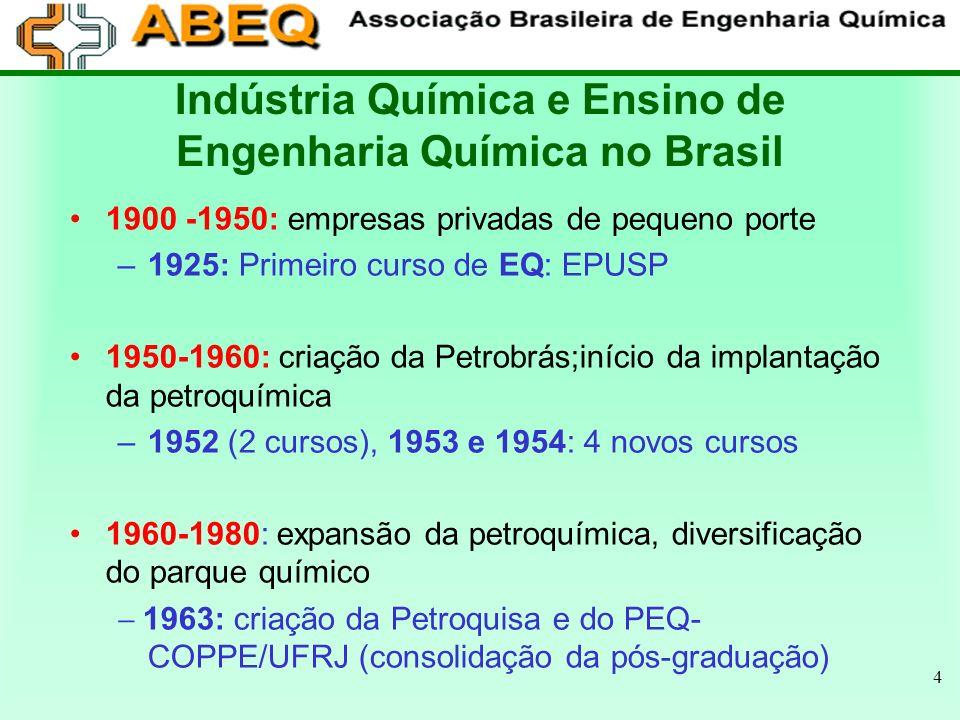 Indústria Química e Ensino de Engenharia Química no Brasil