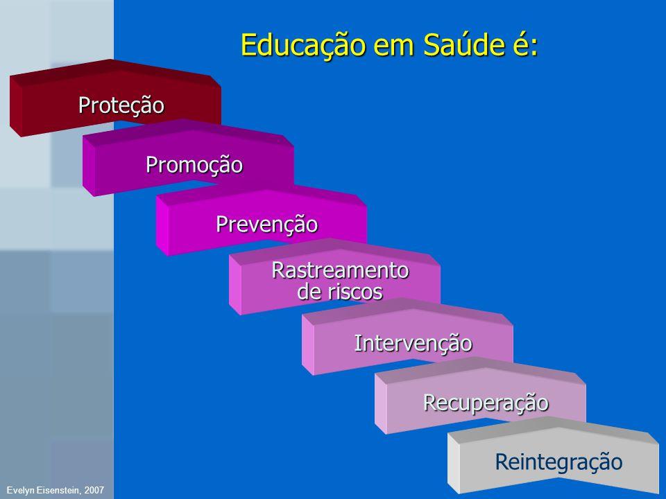 Educação em Saúde é: Proteção Promoção Prevenção Rastreamento