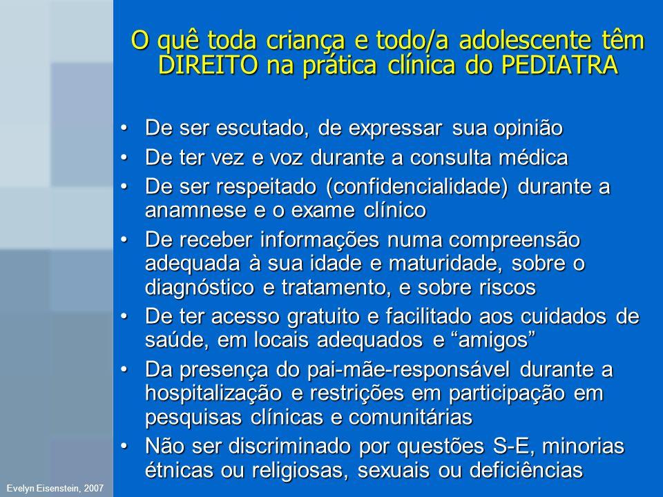 O quê toda criança e todo/a adolescente têm DIREITO na prática clínica do PEDIATRA