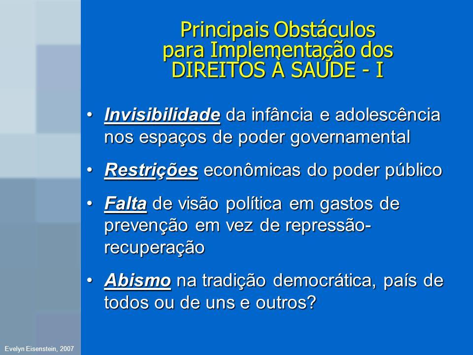 Principais Obstáculos para Implementação dos DIREITOS À SAÚDE - I