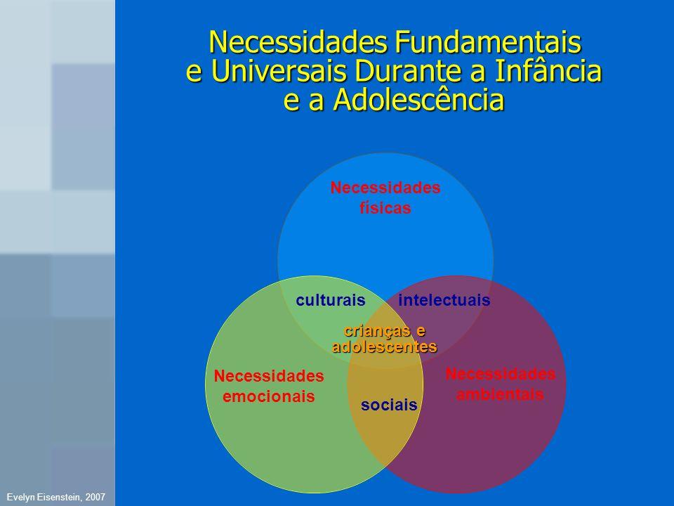 Necessidades Fundamentais e Universais Durante a Infância e a Adolescência