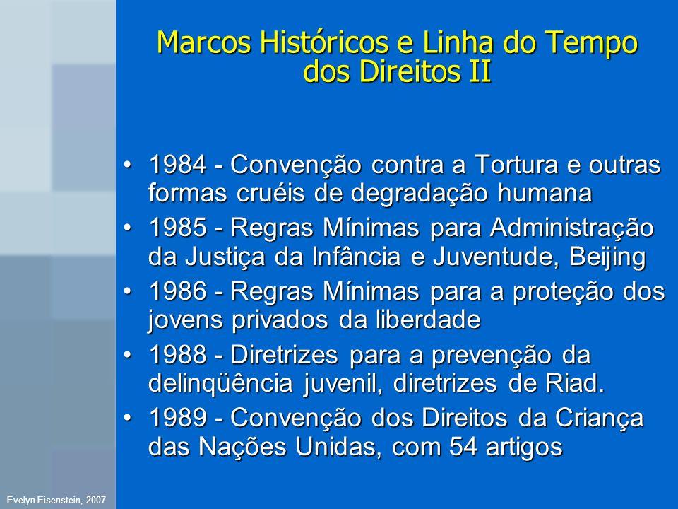 Marcos Históricos e Linha do Tempo dos Direitos II