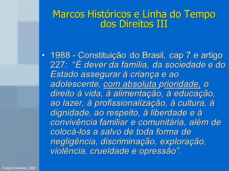 Marcos Históricos e Linha do Tempo dos Direitos III