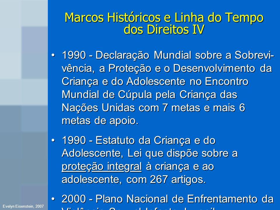 Marcos Históricos e Linha do Tempo dos Direitos IV