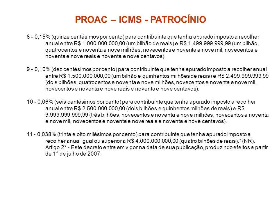 PROAC – ICMS - PATROCÍNIO
