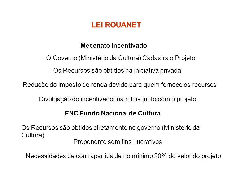 FNC Fundo Nacional de Cultura