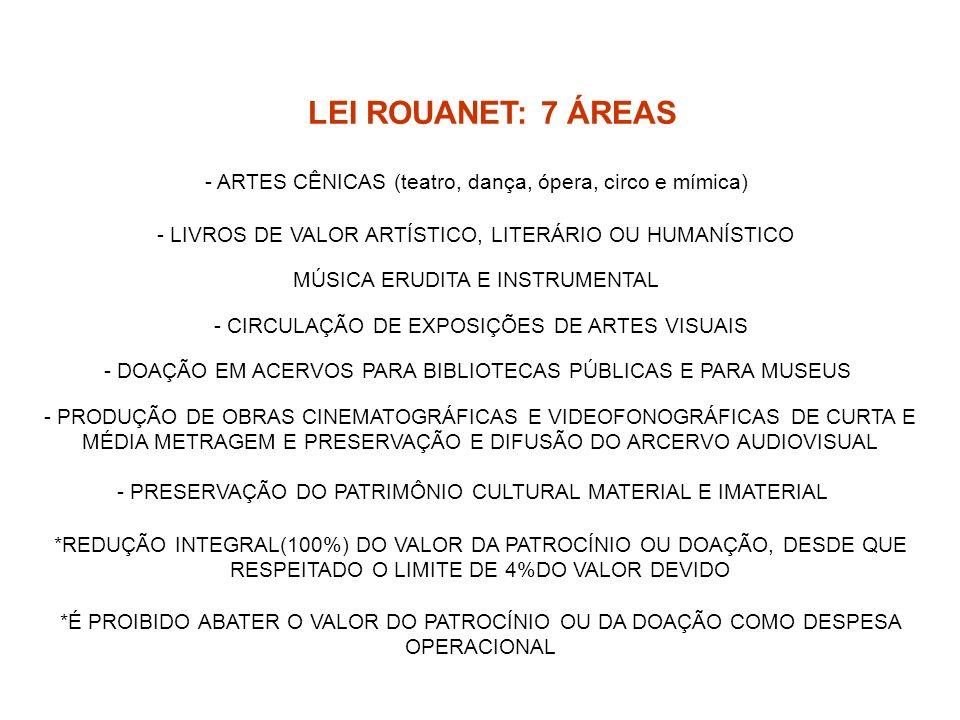 LEI ROUANET: 7 ÁREAS - ARTES CÊNICAS (teatro, dança, ópera, circo e mímica) - LIVROS DE VALOR ARTÍSTICO, LITERÁRIO OU HUMANÍSTICO.