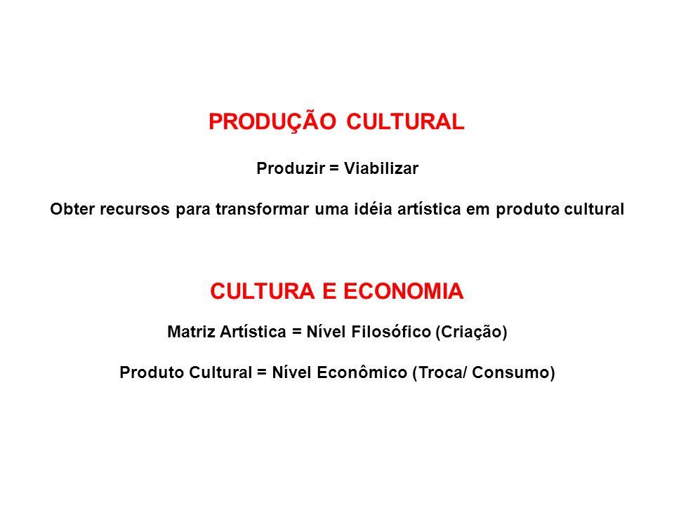 PRODUÇÃO CULTURAL CULTURA E ECONOMIA