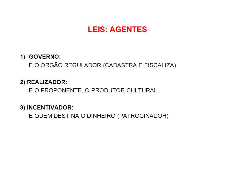 LEIS: AGENTES GOVERNO: É O ÓRGÃO REGULADOR (CADASTRA E FISCALIZA)