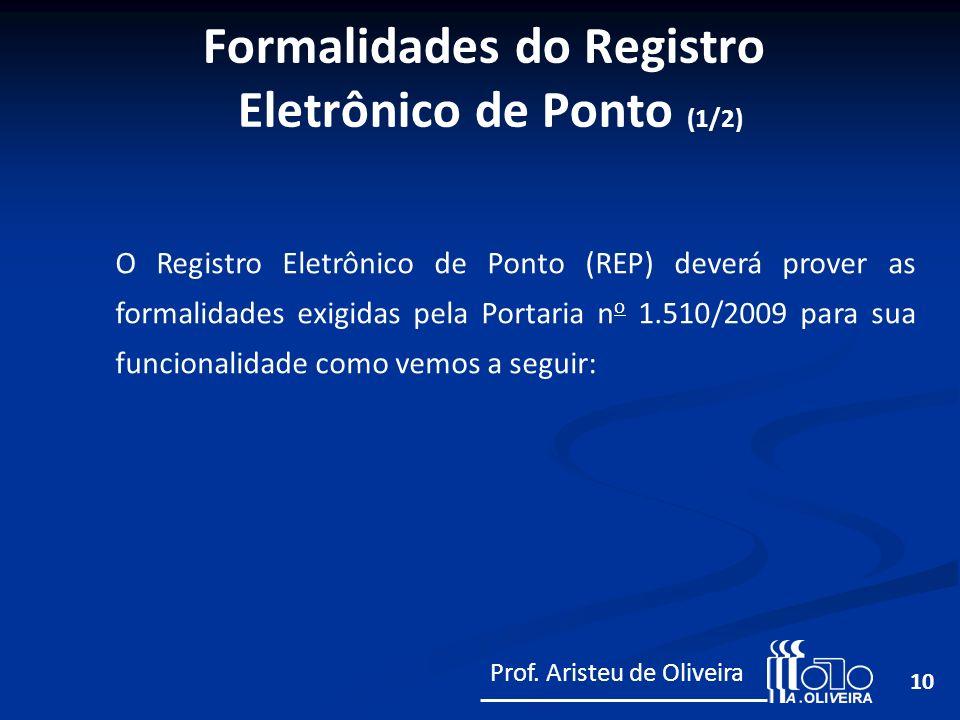 Formalidades do Registro Eletrônico de Ponto (1/2)