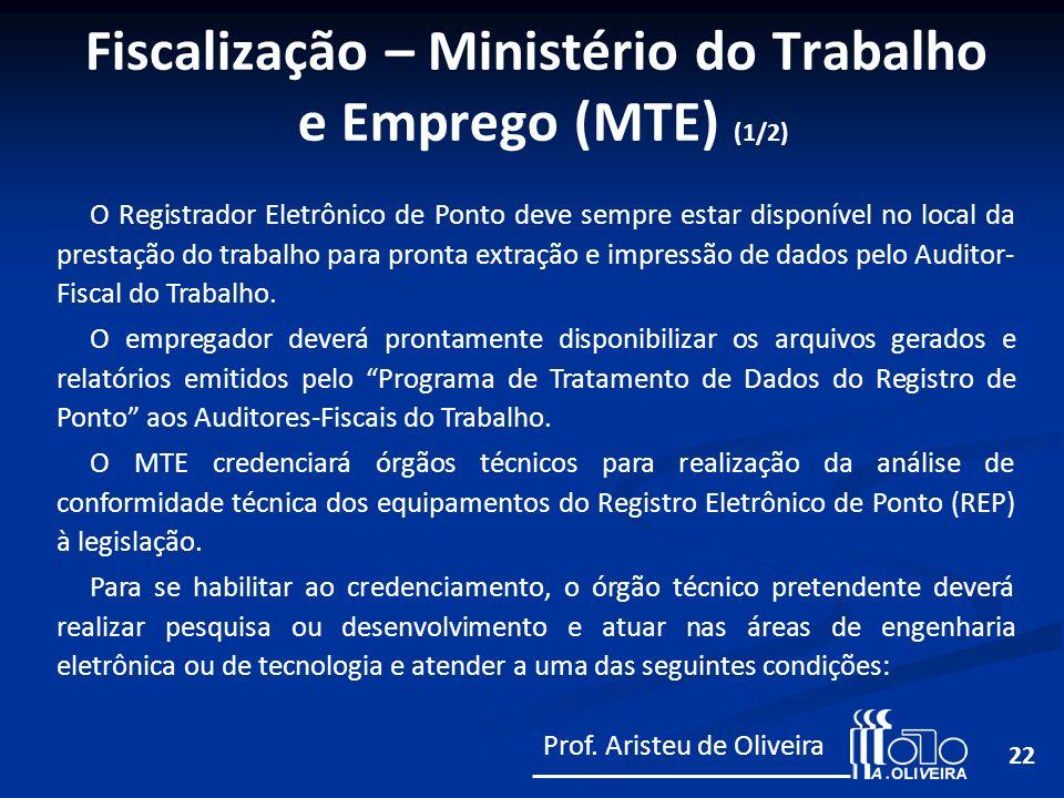 Fiscalização – Ministério do Trabalho e Emprego (MTE) (1/2)