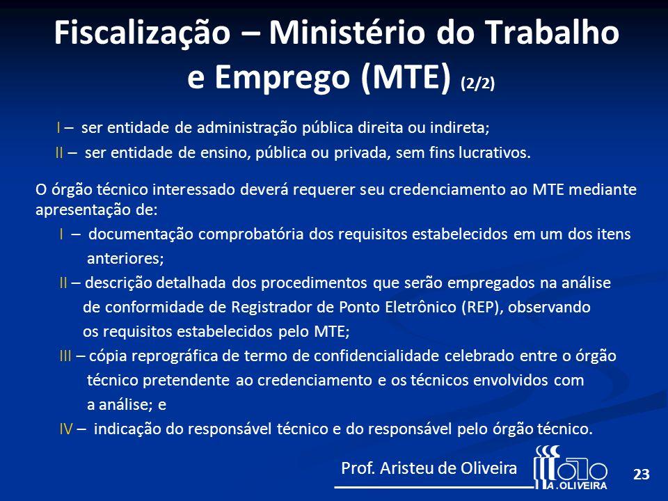 Fiscalização – Ministério do Trabalho e Emprego (MTE) (2/2)