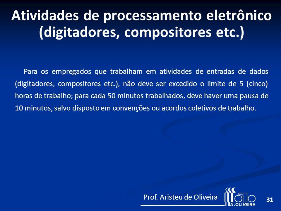 Atividades de processamento eletrônico (digitadores, compositores etc