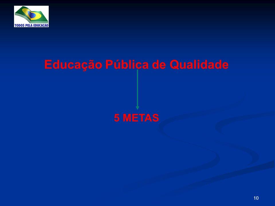 Educação Pública de Qualidade