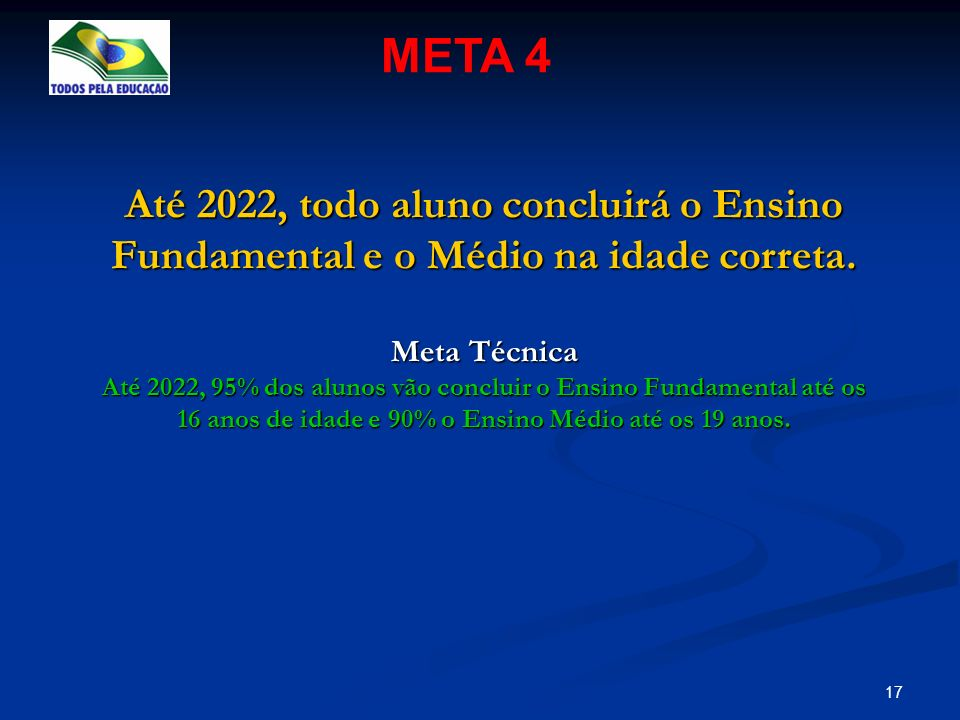 META 4 Até 2022, todo aluno concluirá o Ensino Fundamental e o Médio na idade correta. Meta Técnica.