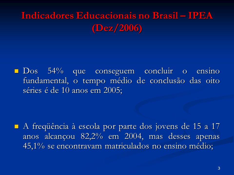 Indicadores Educacionais no Brasil – IPEA (Dez/2006)