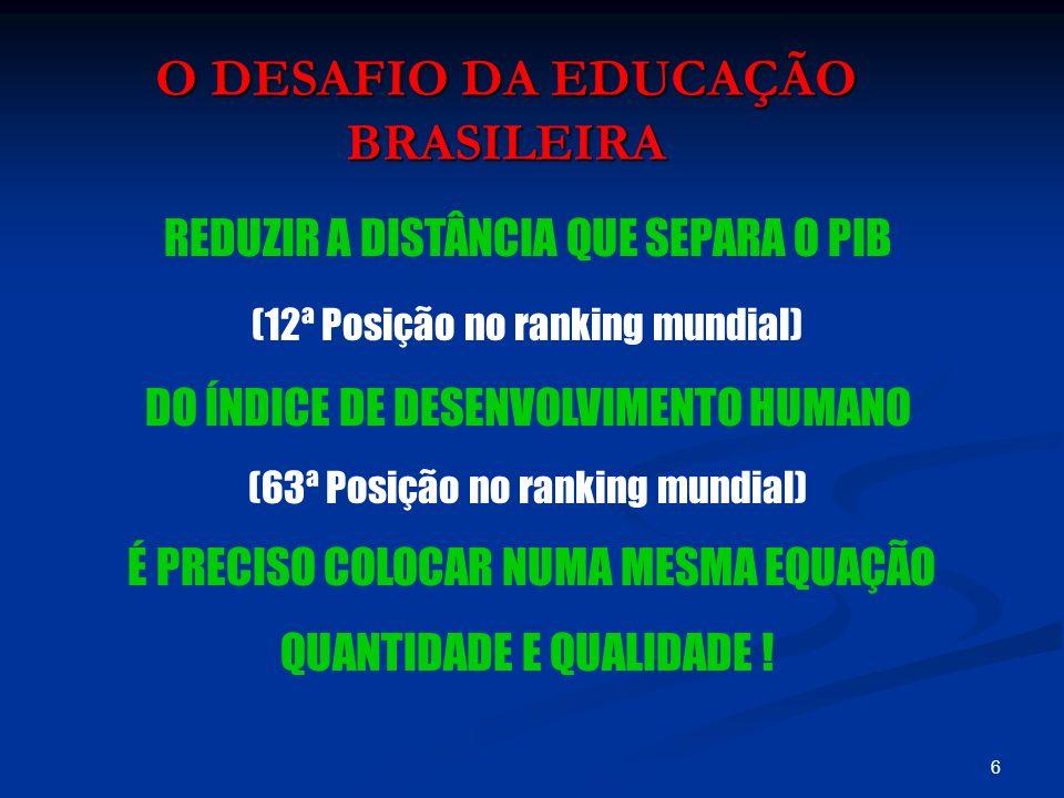 O DESAFIO DA EDUCAÇÃO BRASILEIRA