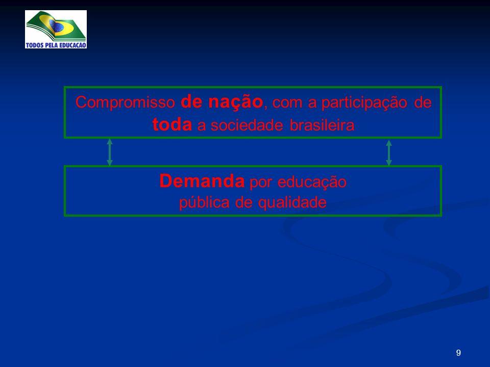 Compromisso de nação, com a participação de toda a sociedade brasileira