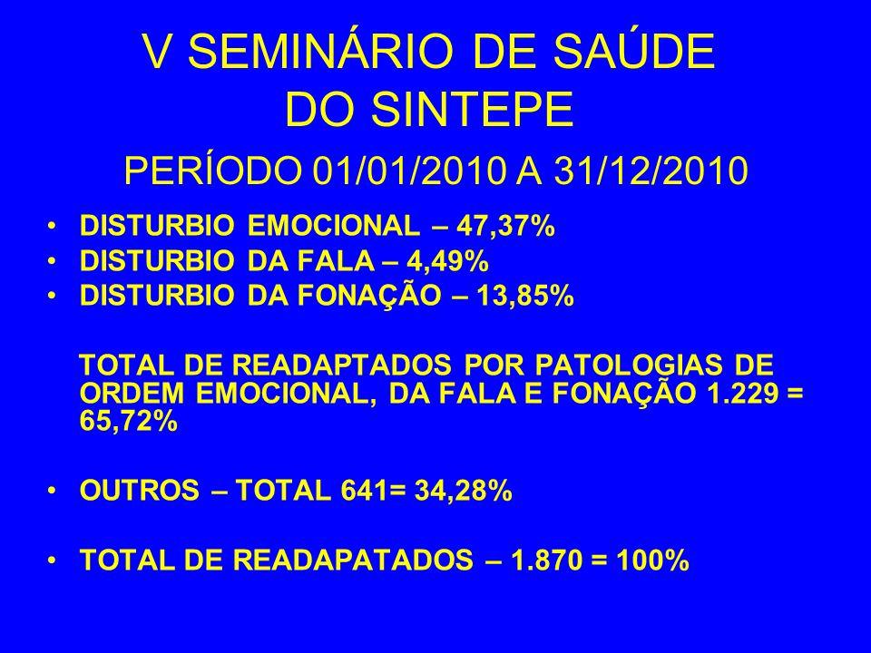V SEMINÁRIO DE SAÚDE DO SINTEPE PERÍODO 01/01/2010 A 31/12/2010