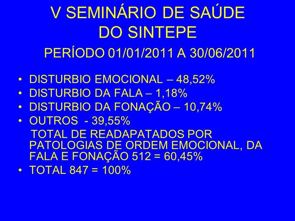V SEMINÁRIO DE SAÚDE DO SINTEPE PERÍODO 01/01/2011 A 30/06/2011