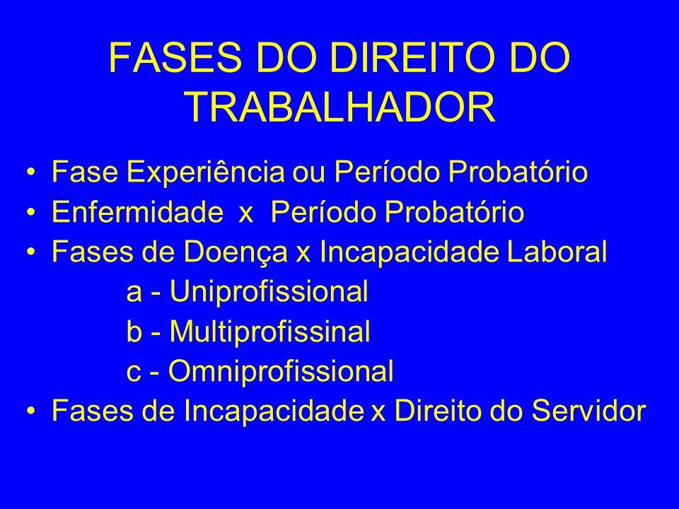 FASES DO DIREITO DO TRABALHADOR
