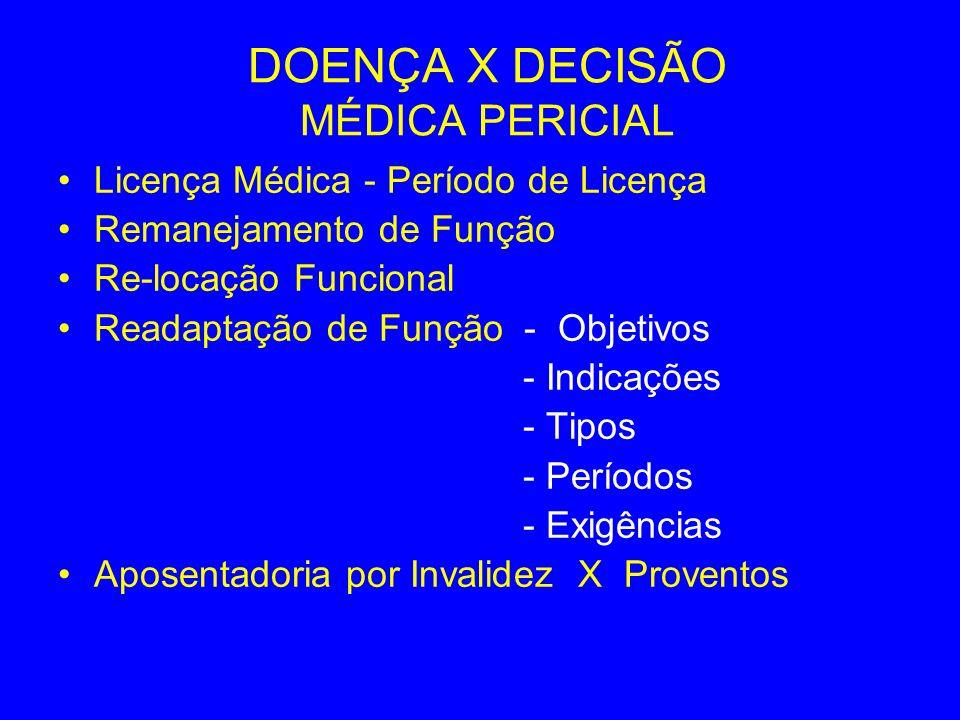 DOENÇA X DECISÃO MÉDICA PERICIAL