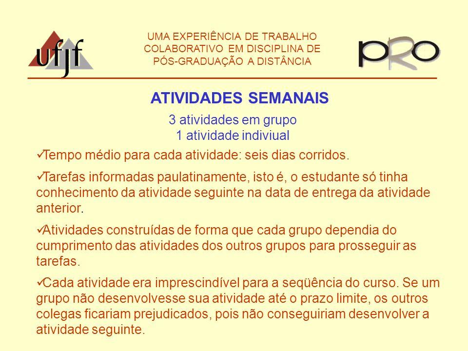 ATIVIDADES SEMANAIS 3 atividades em grupo 1 atividade indiviual